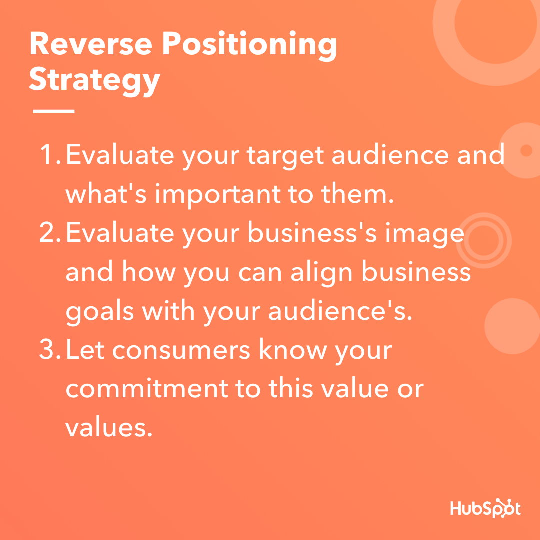 Reverse positioning strategy