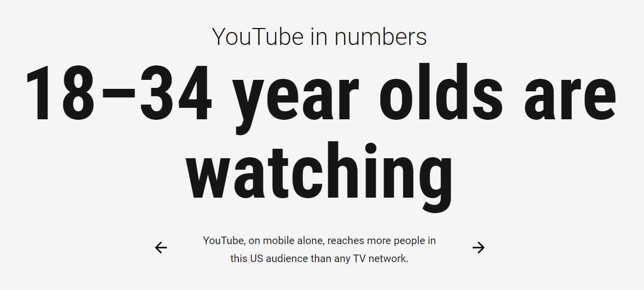 YouTube advertising revenue 18-34 year old watching