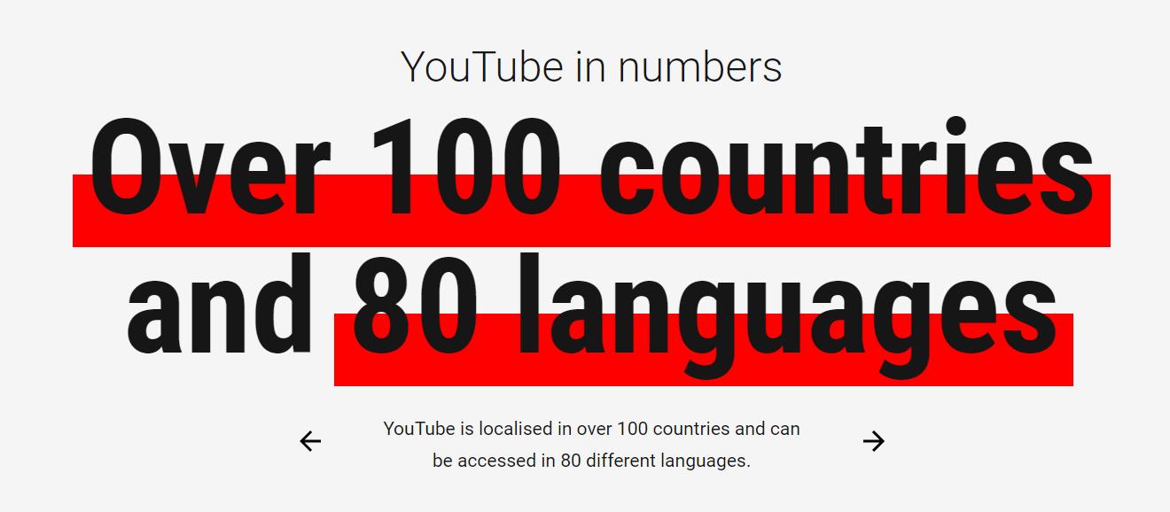 YouTube advertising revenue country & language diversity