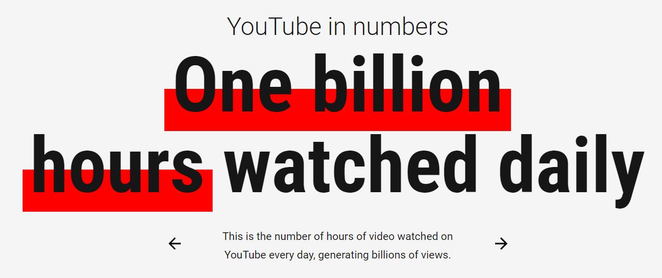YouTube advertising revenue hours watched daily
