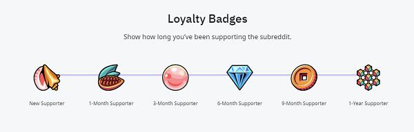 Reddit loyalty badges