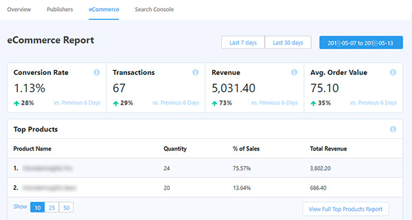 Ecommerce reports in MonsterInsights