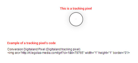 ad tracking pixel example