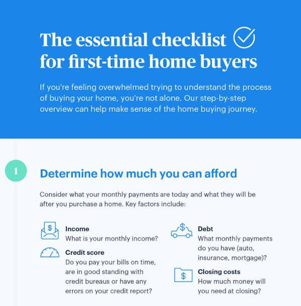 """checklist example from opendoor that reads """"the essential checklist for first-time home buyers"""""""