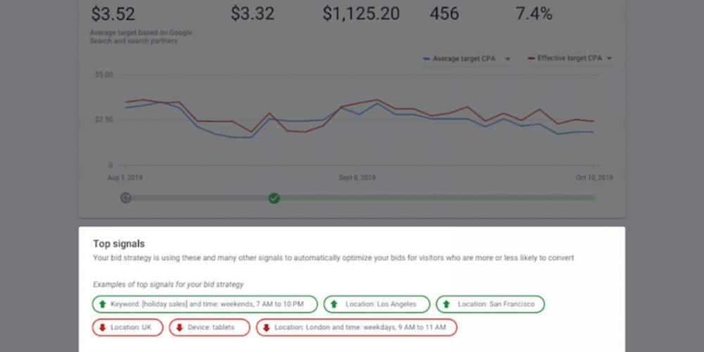 Google Ads to Provide More Data on the Performance of Smart Bidding via @MattGSouthern