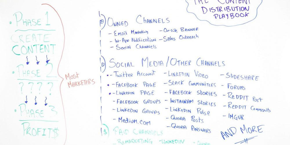 The Content Distribution Playbook – Whiteboard Friday