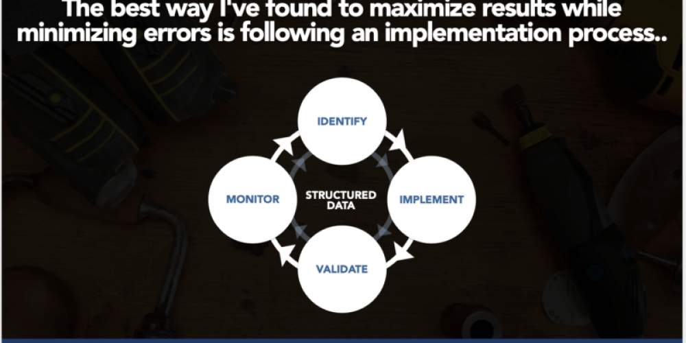 A framework for SEO success with structured data