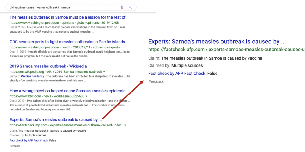 Google highlights fact-checking while Bing SERP found to be disinformation hotbed
