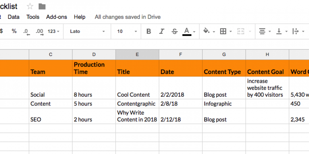How to Do a Content Audit: The Ultimate Checklist via @ashleymadhatter
