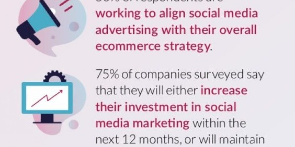 8 Social Commerce Strategies to Win Consumers Hearts and Wallets in 2020