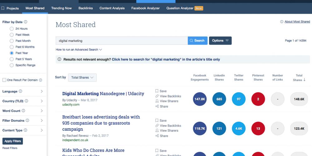 The Top 15 Tools for Managing Social Media Accounts via @ashleymadhatter