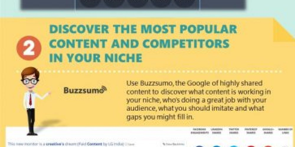 5 Steps to Create Website Content That Outperforms Your Competitors [Infographic]