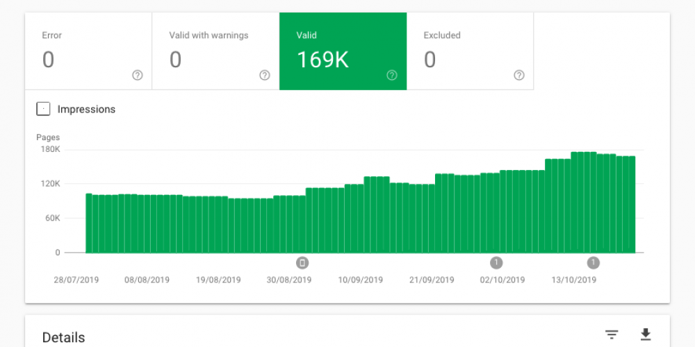 Fixing Index Bloat: 9 Ways to Deindex Pages from Google via @jes_scholz