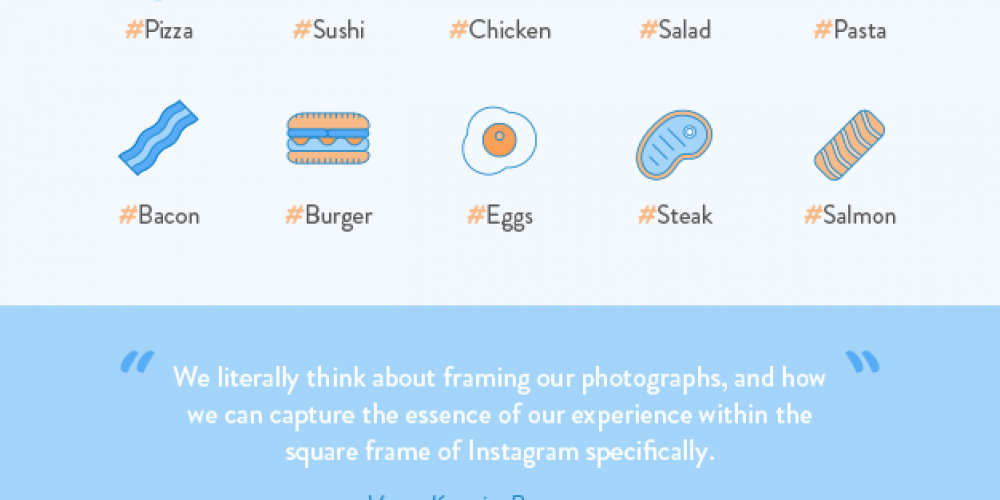 How Instagram Changed The Restaurant Industry [Infographic]