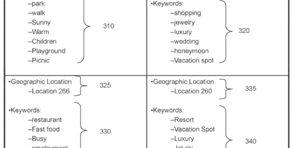 Google Search Patent Update – February 18, 2020 via @theGypsy
