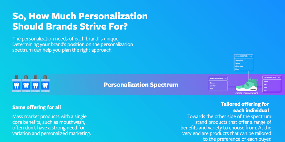 Facebook Cautions Against the Pitfalls of Too Much Personalization in New Report