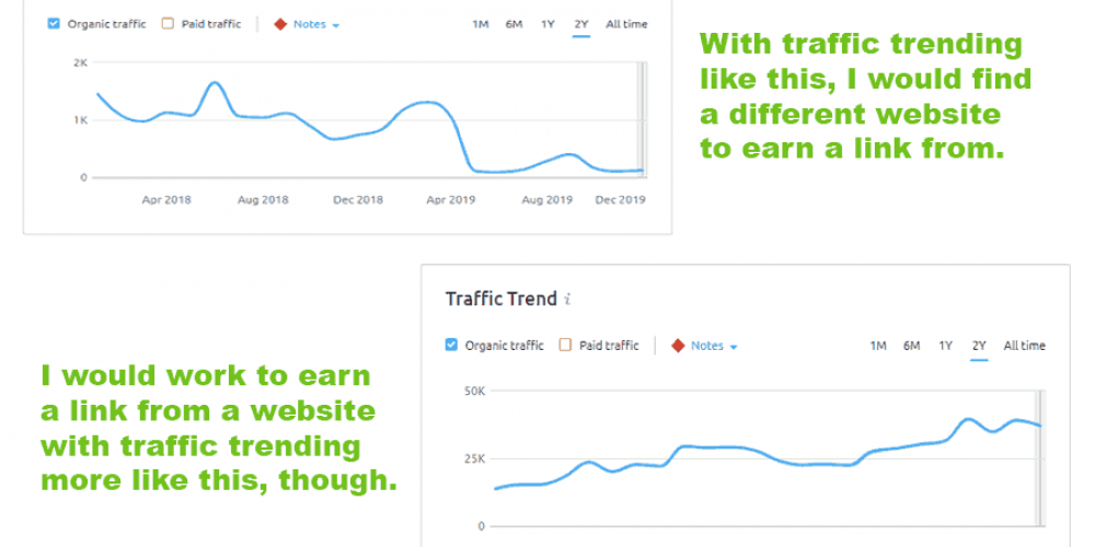 How to Evaluate Link Opportunities via @jeremyknauff