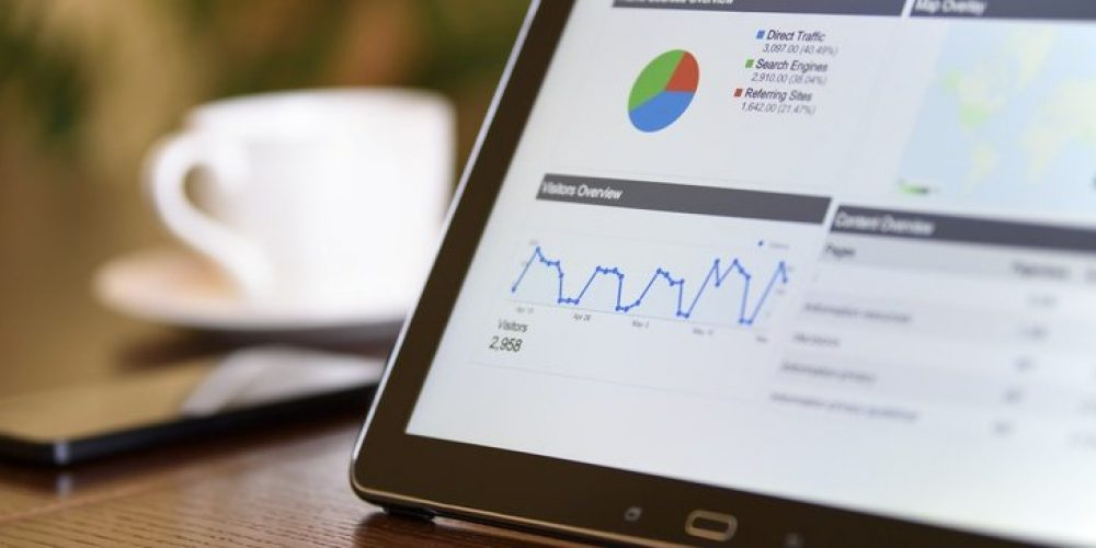 #SMTLive Recap: Social Media Auditing 101