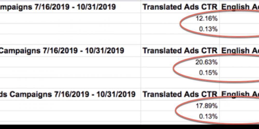Do You Really Need to Translate Your Google Ads? via @GrpTwentySeven