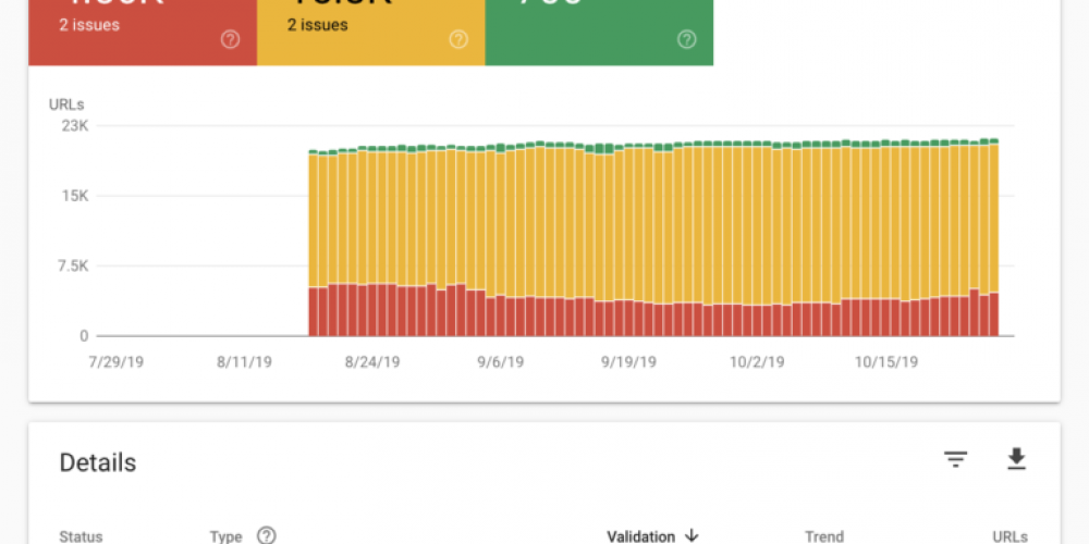 Google Finally Launches the Anticipated Page Speed Report in Search Console via @MattGSouthern