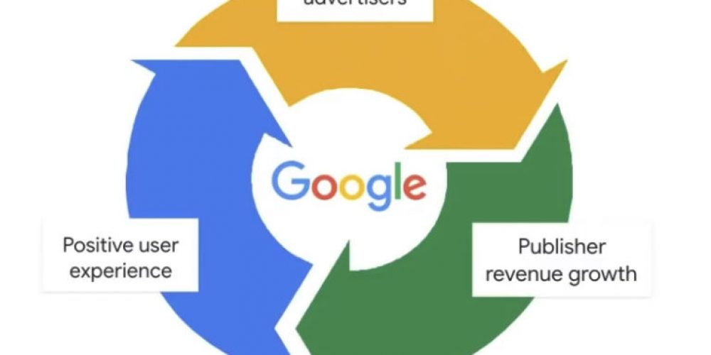 Google's Monetization Policies for Publishers & Advertisers via @MattGSouthern
