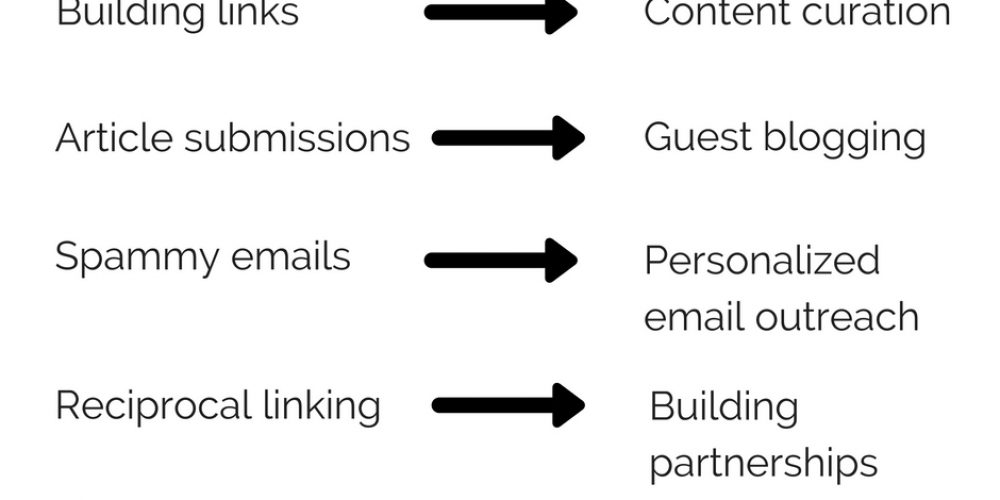 A Guide from Link Building to Link Earning via @annaleacrowe