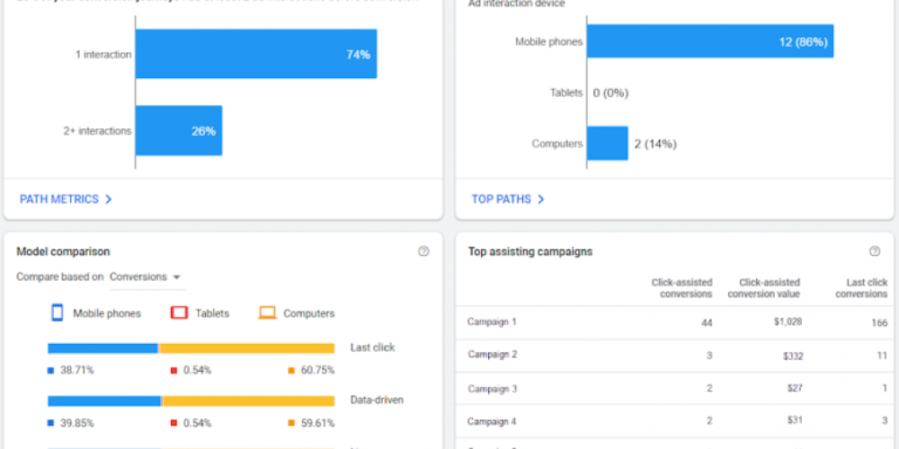Google Ads Introduces New Reports, Removes & Combines Old Ones via @MattGSouthern