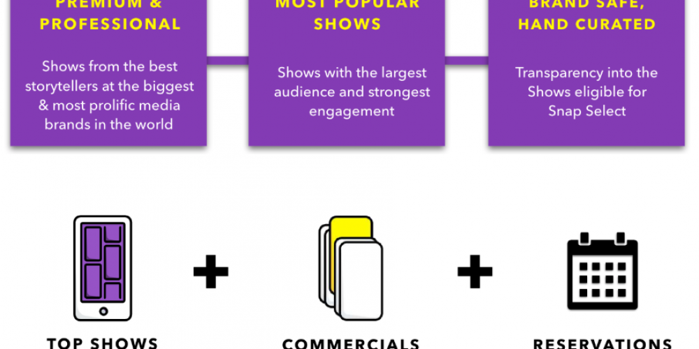 Snap Launches First Commercial Option on Snapchat Shows via @SusanEDub