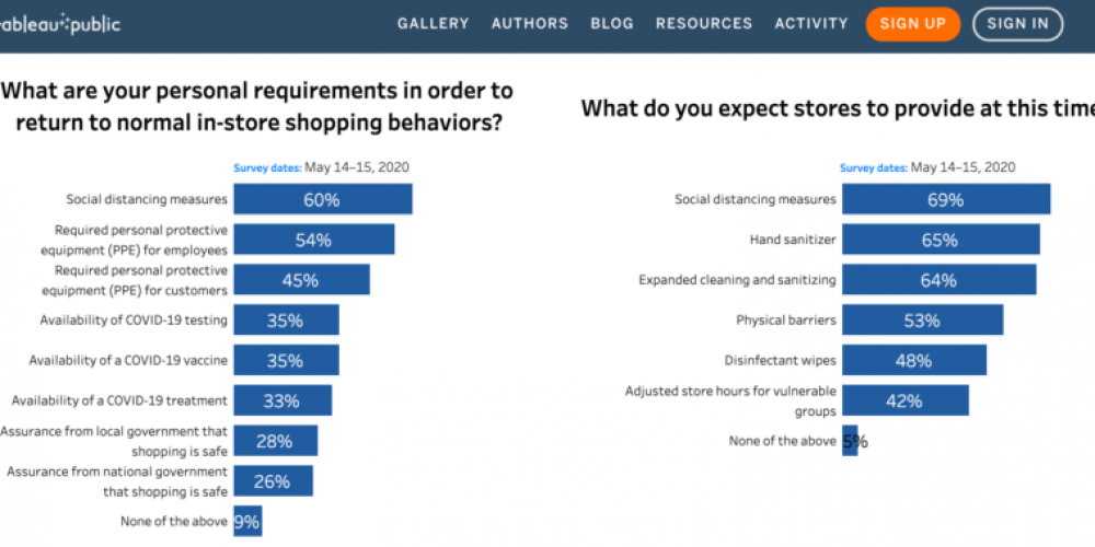 Data roundup: Resources to help you market more effectively during COVID-19
