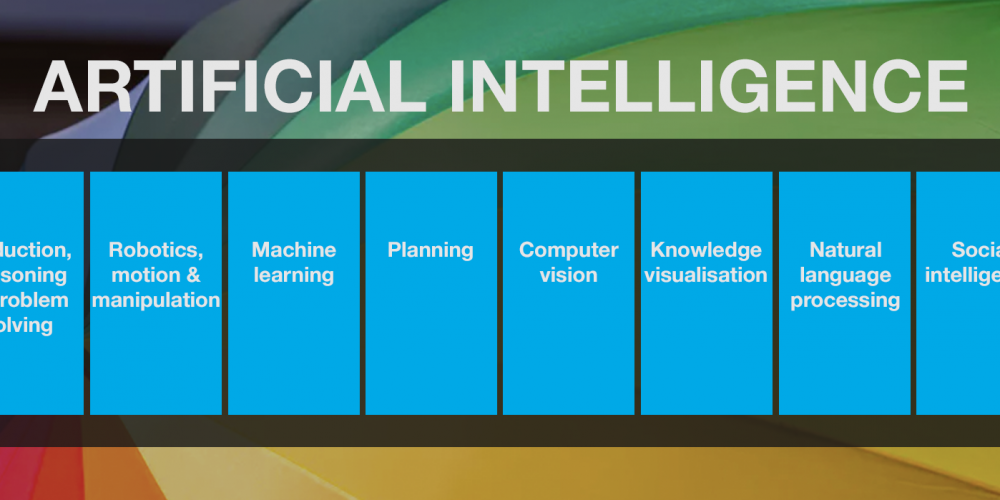 An Introduction to Artificial Intelligence in Marketing via @jes_scholz