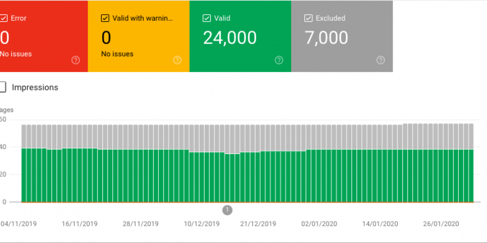 How to Get Google to Index Your Site With the Coverage Report via @jes_scholz