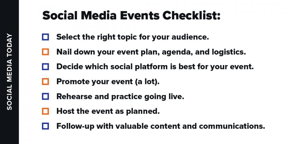 The Art of Hosting Events on Social (#SMTLive Recap)