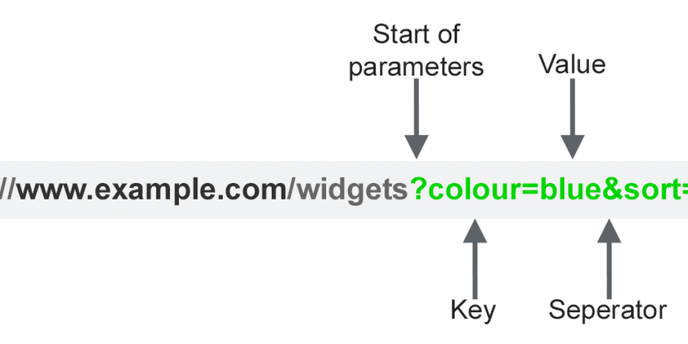 An SEO Guide to URL Parameter Handling via @jes_scholz