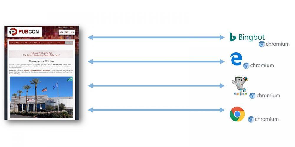 Bing's Web Crawler Goes Evergreen, Improves JavaScript Crawling via @MattGSouthern