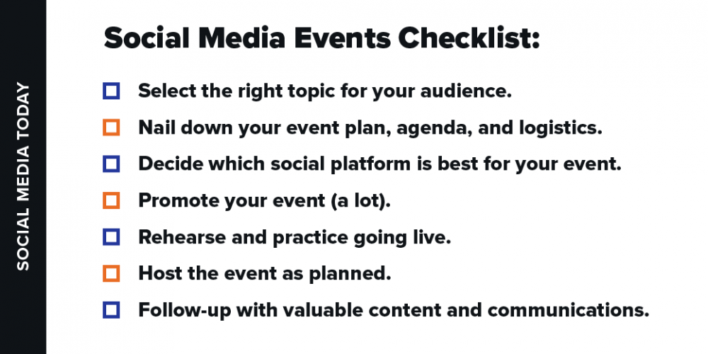 The Art of Hosting Events on Social (#SMTLive Recap)