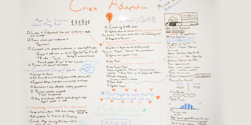 Crisis Adaptation – Whiteboard Friday