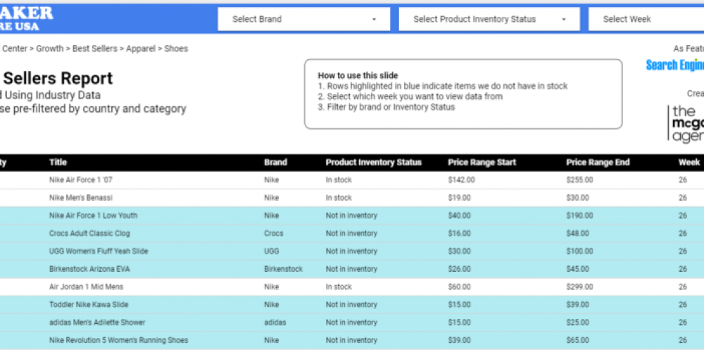 How to create new Google Shopping insight reports in Data Studio
