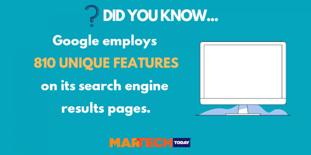 Did you know that Google employs 810 features on its SERPs?