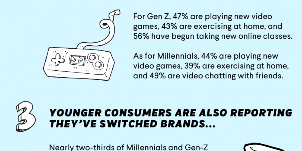 4 Ways COVID-19 is Affecting Millennial and Gen Z Consumers [Infographic]