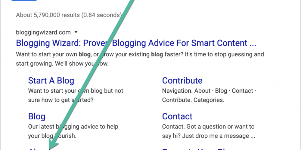 Three Steps to a Better-Performing About Page