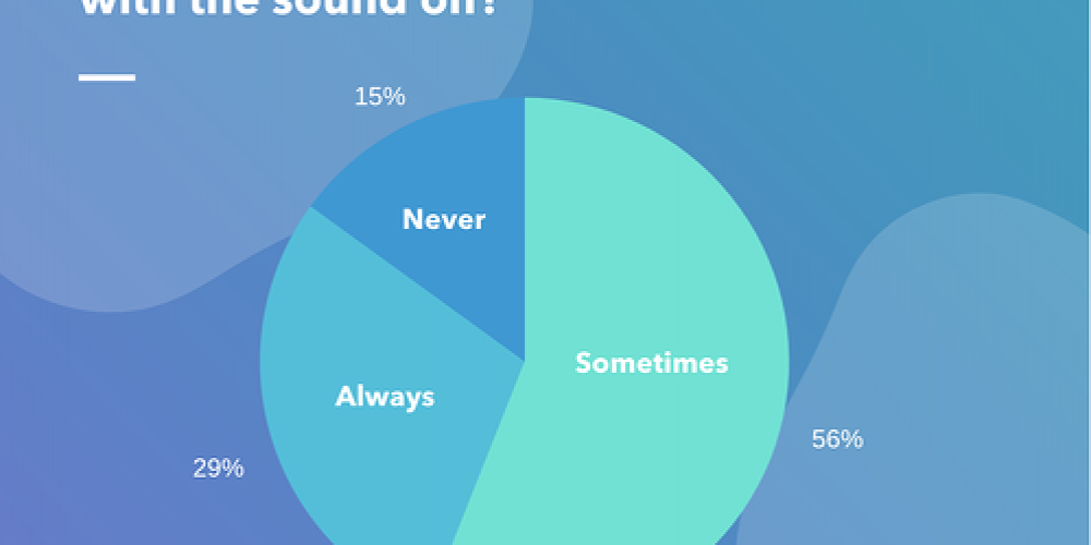 Do You Really Need Sound in Your Instagram Stories? [New Research]