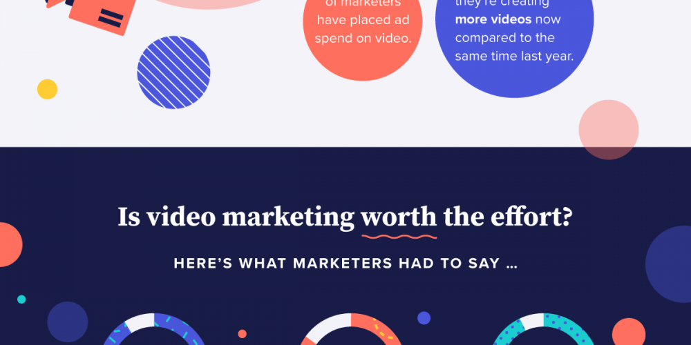 Social Video Trends: Consumer and Marketer Insights for 2020 [Infographic]