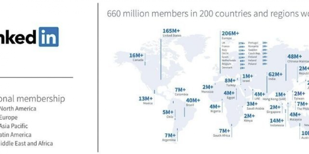 LinkedIn Reaches 660 Million Members, Outlines 'Members First' Guiding Principles