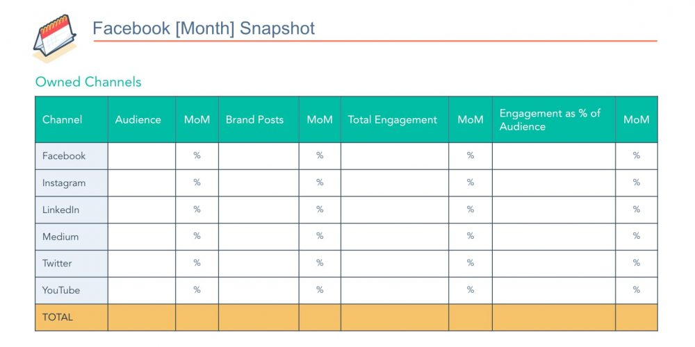 How to Create a Social Media Report [Free Template]