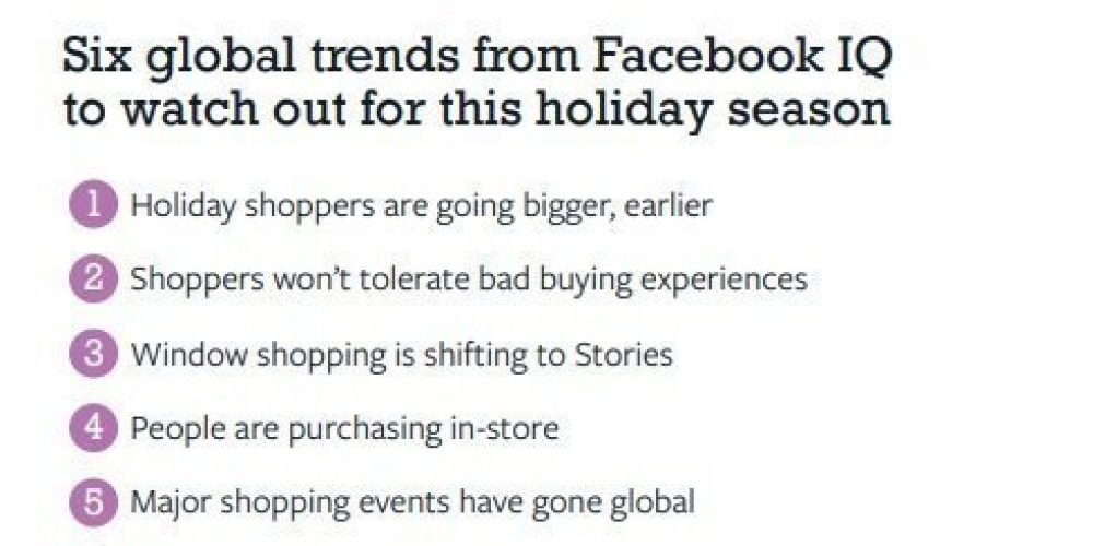 Facebook Launches New Holiday Marketing Insights Guide to Help with Ad Campaigns