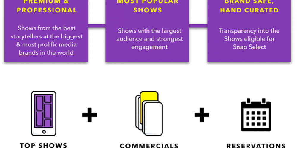 Snapchat Launches New Premium Ad Options, Adds Vertical Video Conversion Tool
