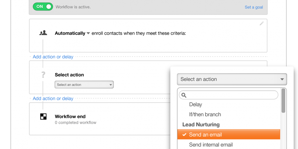 15 Email Workflows You Should Be Using in Your Marketing Automation