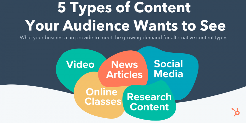 10 Pieces of Content Your Audience Really Wants to See [New Data]