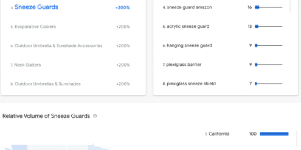 New Google 'Rising Retail Categories' tool exposes fast-growing product searches