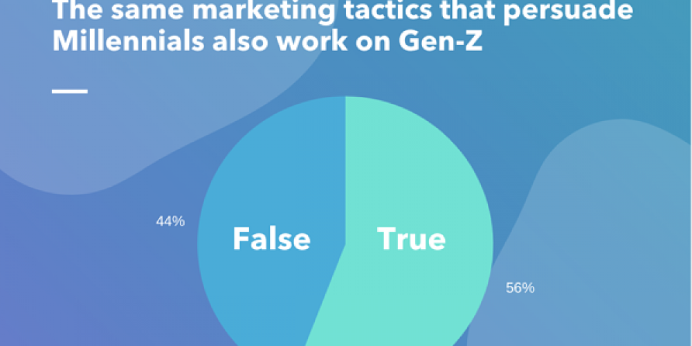 Millennials vs. Gen Z: Why Marketers Need to Know the Difference